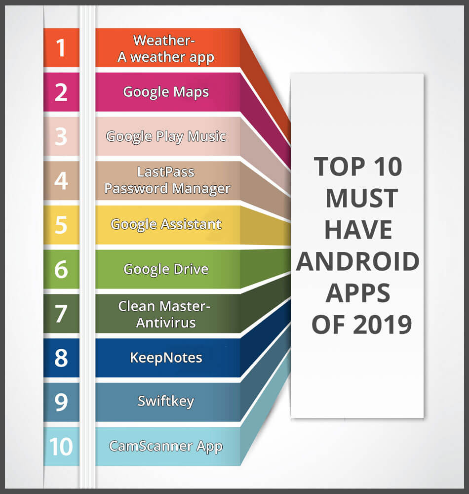 Top 10 Must Have Android Apps of 2019